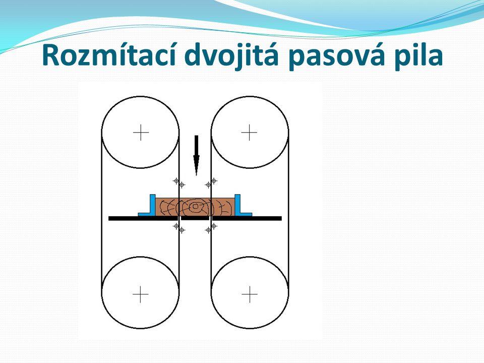 Rozmítací dvojitá pasová pila