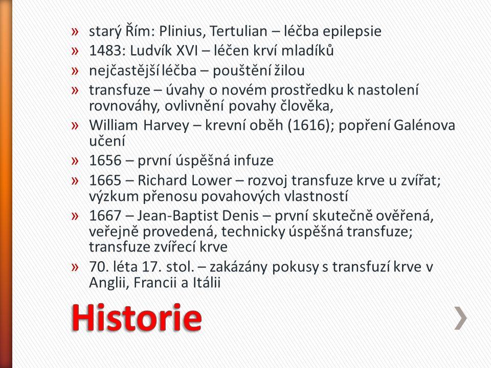 Historie starý Řím: Plinius, Tertulian – léčba epilepsie