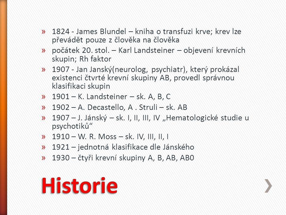 1824 - James Blundel – kniha o transfuzi krve; krev lze převádět pouze z člověka na člověka