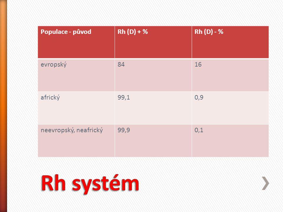 Rh systém Populace - původ Rh (D) + % Rh (D) - % evropský 84 16