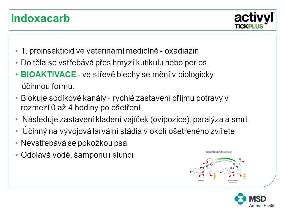 Indoxacarb 1. proinsekticid ve veterinární medicíně - oxadiazin