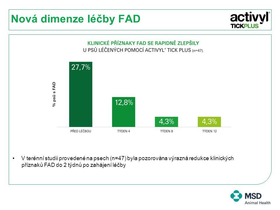 Nová dimenze léčby FAD V terénní studii provedené na psech (n=47) byla pozorována výrazná redukce klinických.