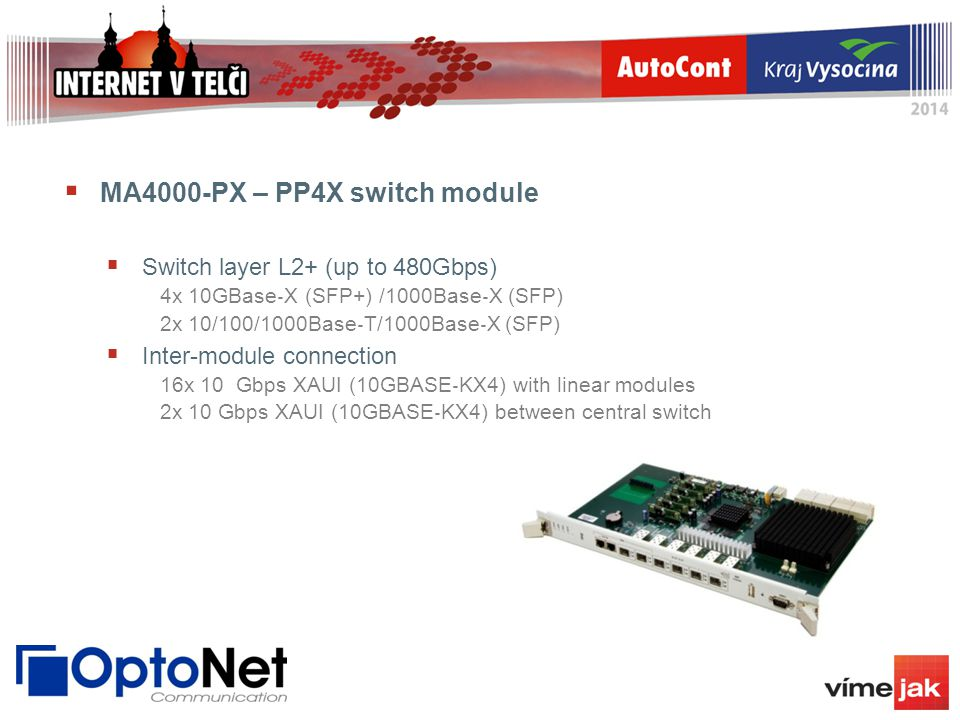 MA4000-PX – PP4X switch module