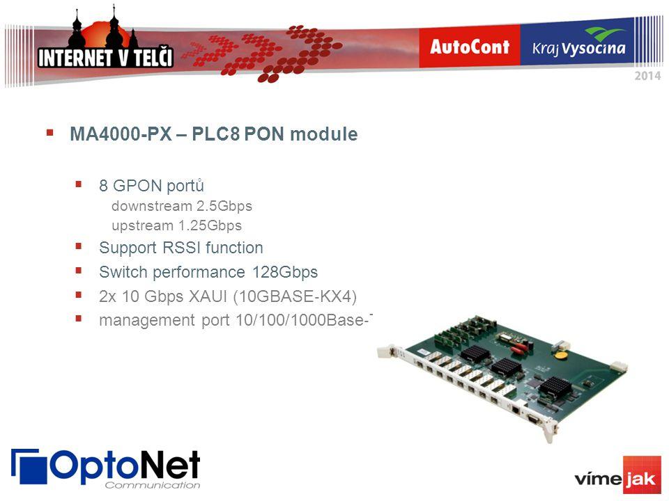 MA4000-PX – PLC8 PON module 8 GPON portů downstream 2.5Gbps