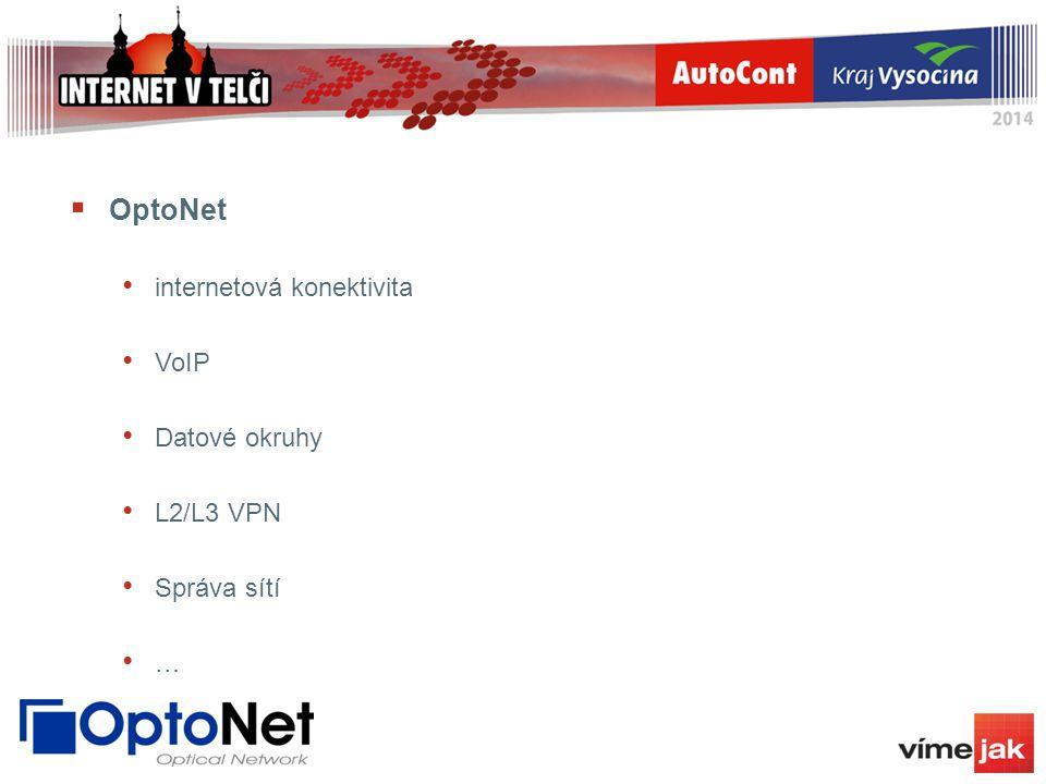 OptoNet internetová konektivita VoIP Datové okruhy L2/L3 VPN