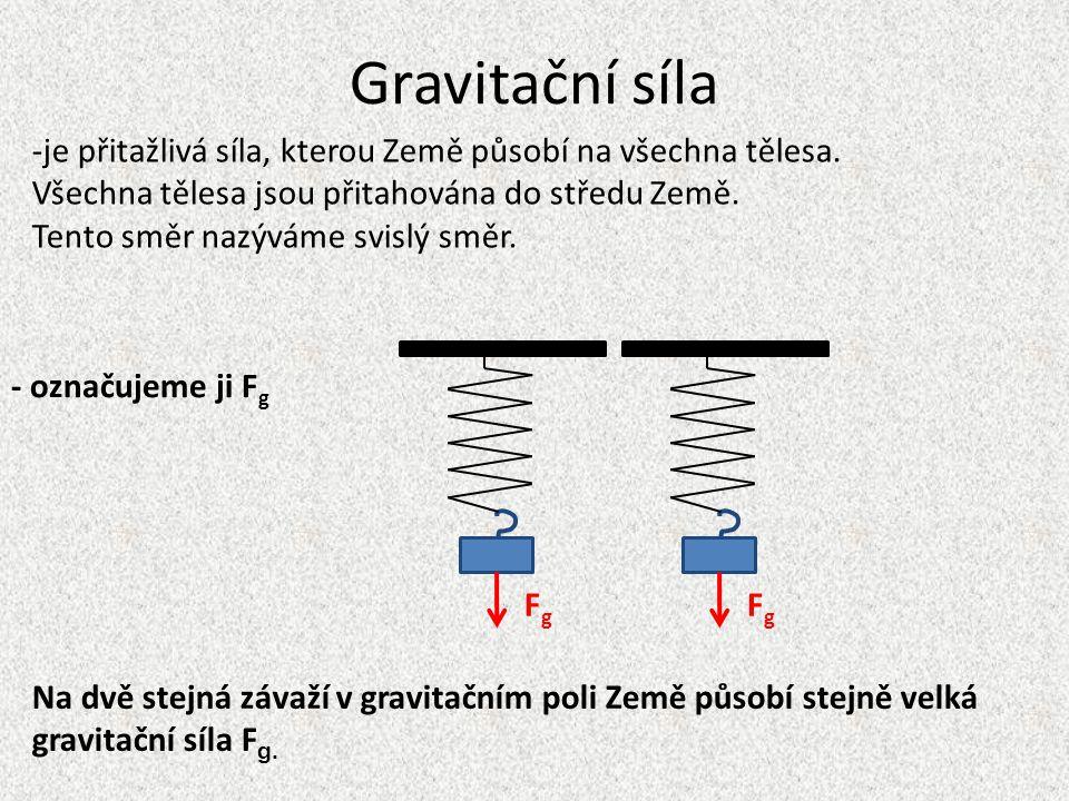 Gravitační síla -je přitažlivá síla, kterou Země působí na všechna tělesa. Všechna tělesa jsou přitahována do středu Země.