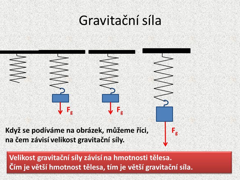 Gravitační síla Fg. Fg. Když se podíváme na obrázek, můžeme říci, na čem závisí velikost gravitační síly.