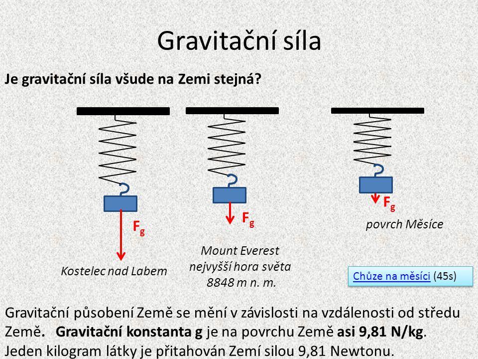 Gravitační síla Je gravitační síla všude na Zemi stejná Fg Fg Fg