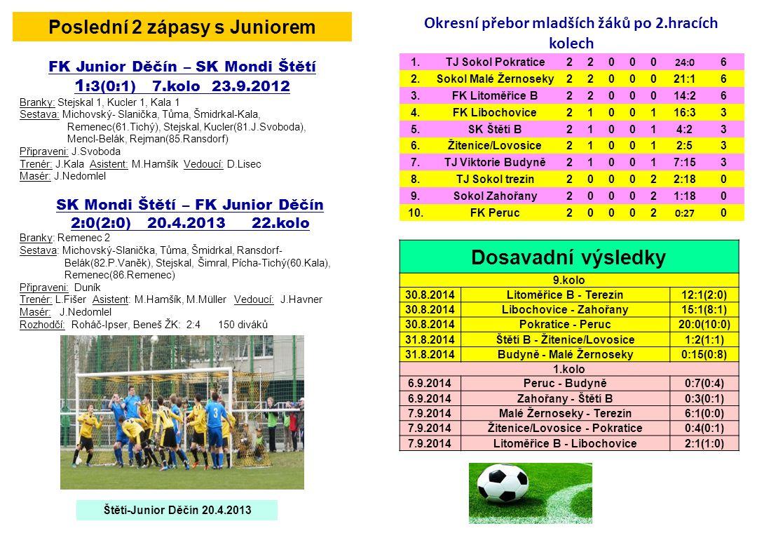 Dosavadní výsledky Poslední 2 zápasy s Juniorem