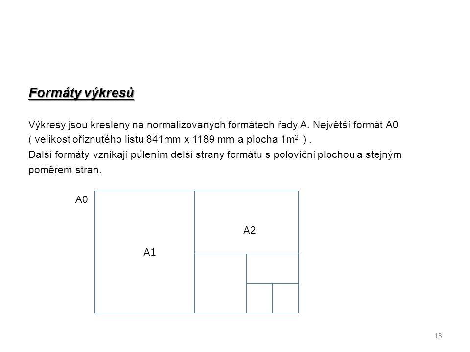 Formáty výkresů Výkresy jsou kresleny na normalizovaných formátech řady A. Největší formát A0.