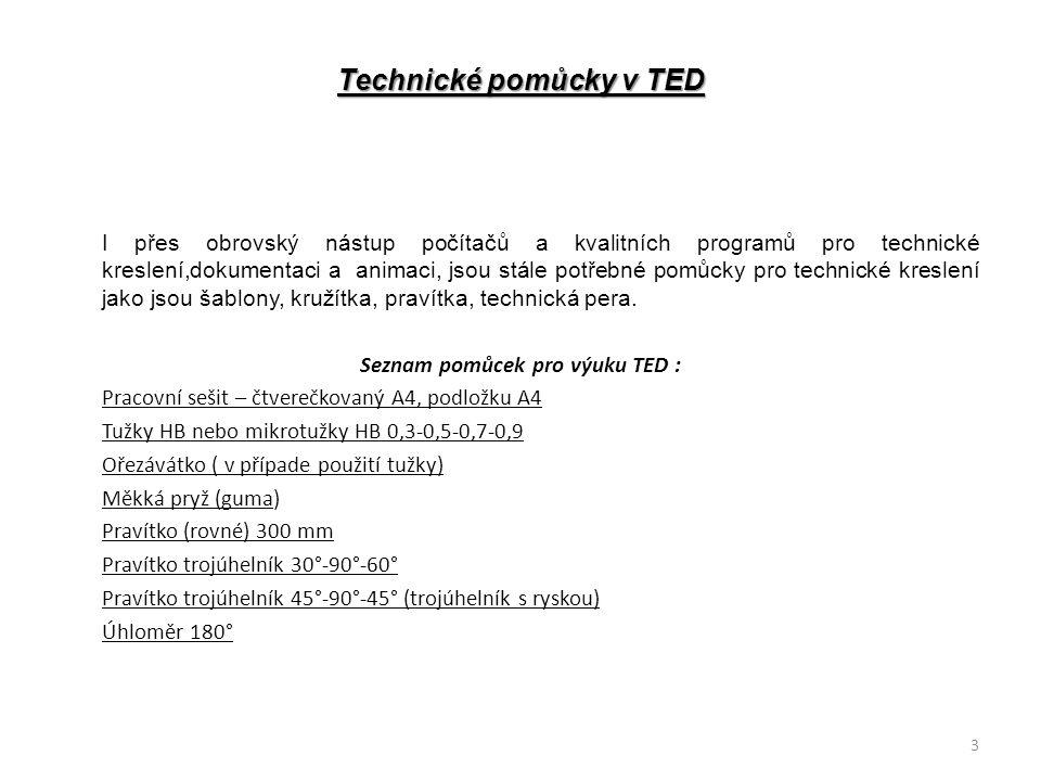 Technické pomůcky v TED