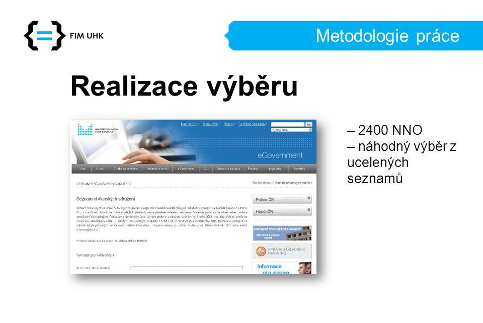 Realizace výběru Metodologie práce – 2400 NNO