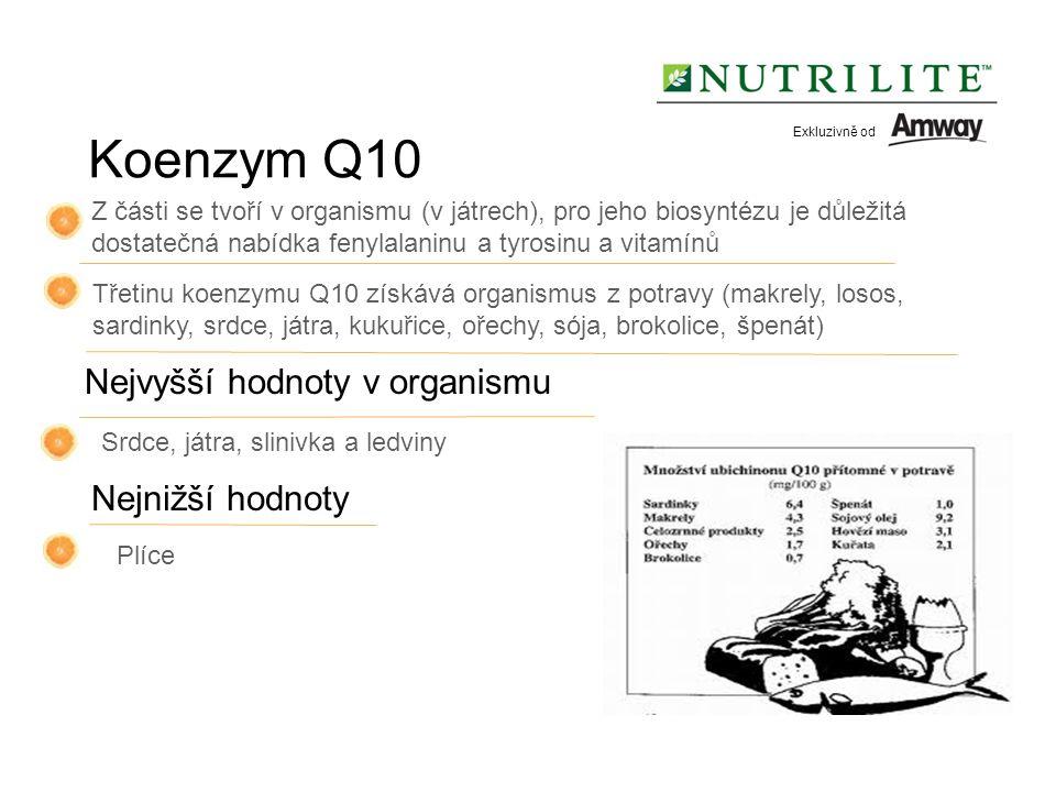 Koenzym Q10 Nejvyšší hodnoty v organismu Nejnižší hodnoty