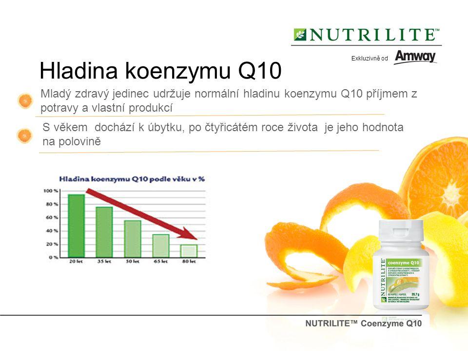 Exkluzivně od Hladina koenzymu Q10. Mladý zdravý jedinec udržuje normální hladinu koenzymu Q10 příjmem z potravy a vlastní produkcí.