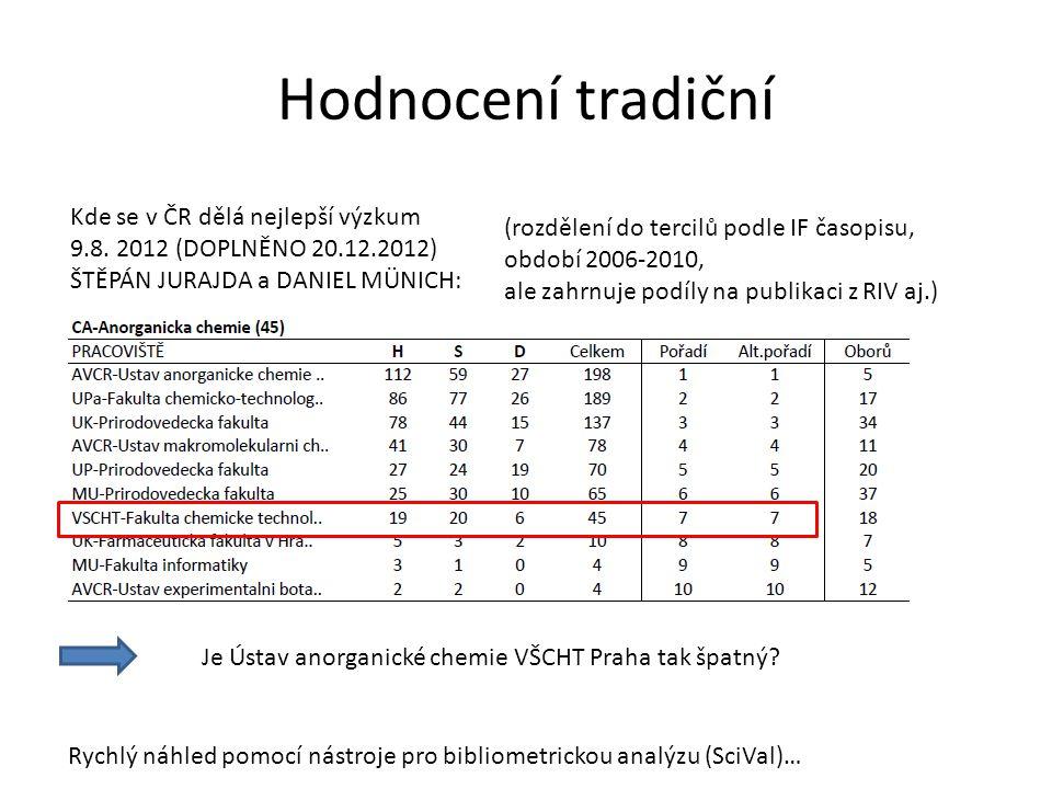 Hodnocení tradiční Kde se v ČR dělá nejlepší výzkum