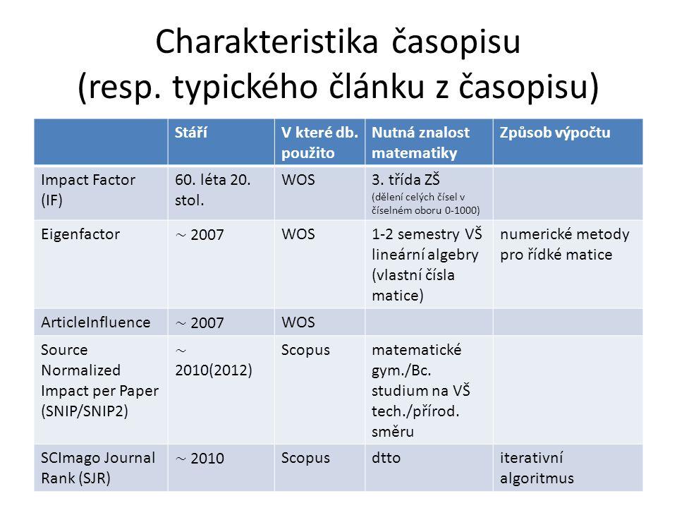 Charakteristika časopisu (resp. typického článku z časopisu)