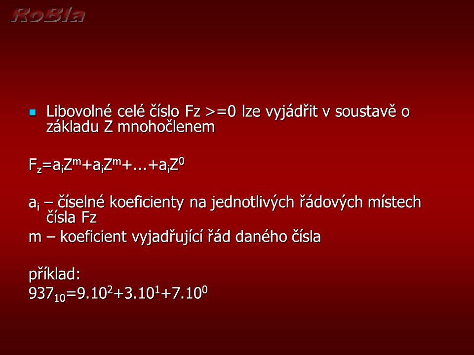 Libovolné celé číslo Fz >=0 lze vyjádřit v soustavě o základu Z mnohočlenem