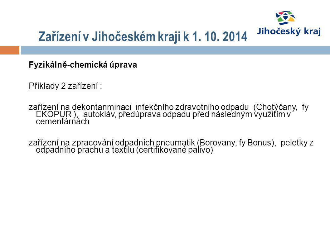 Zařízení v Jihočeském kraji k 1. 10. 2014