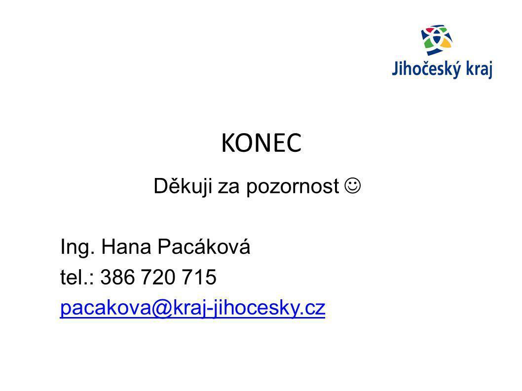 KONEC Děkuji za pozornost  Ing. Hana Pacáková tel.: 386 720 715