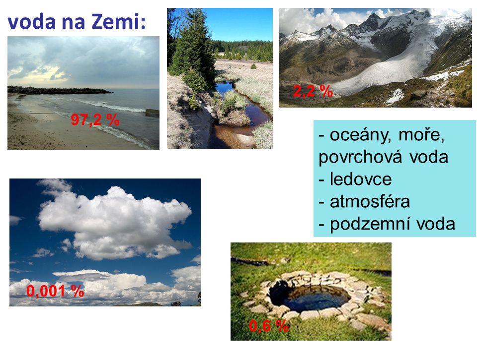 voda na Zemi: - oceány, moře, povrchová voda - ledovce - atmosféra
