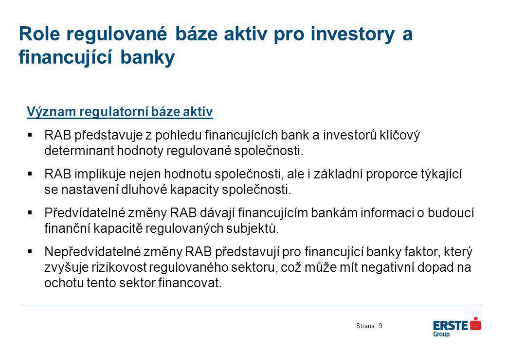 Role regulované báze aktiv pro investory a financující banky