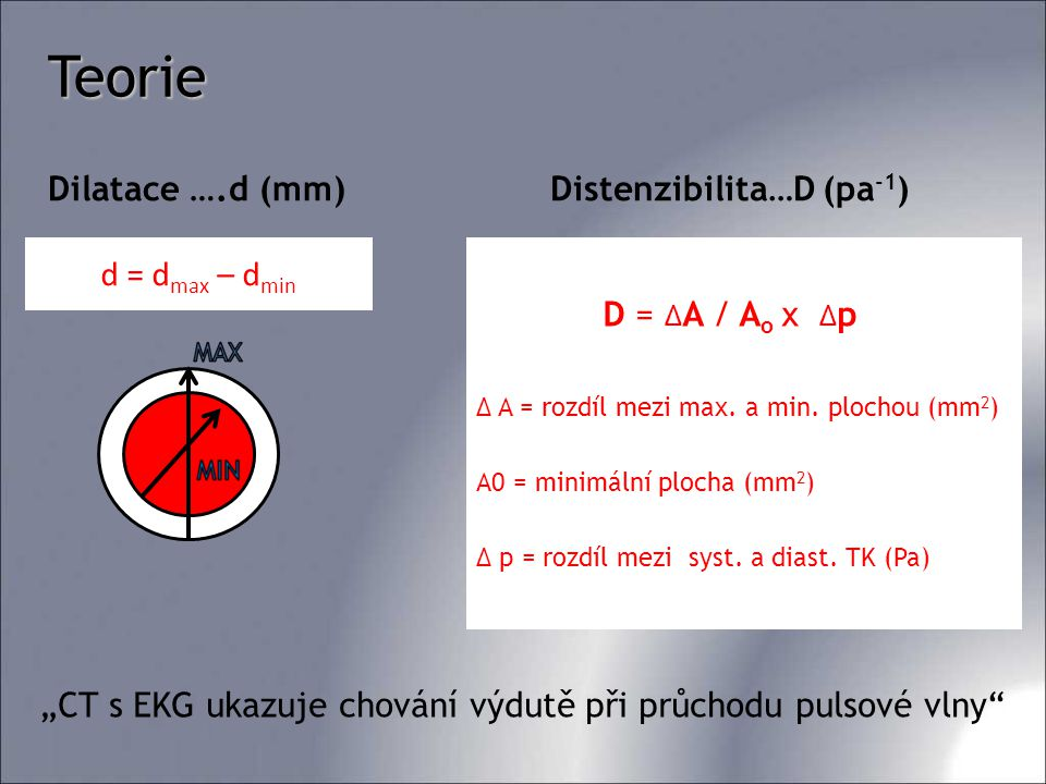 Teorie Dilatace ….d (mm) Distenzibilita…D (pa-1) d = dmax – dmin