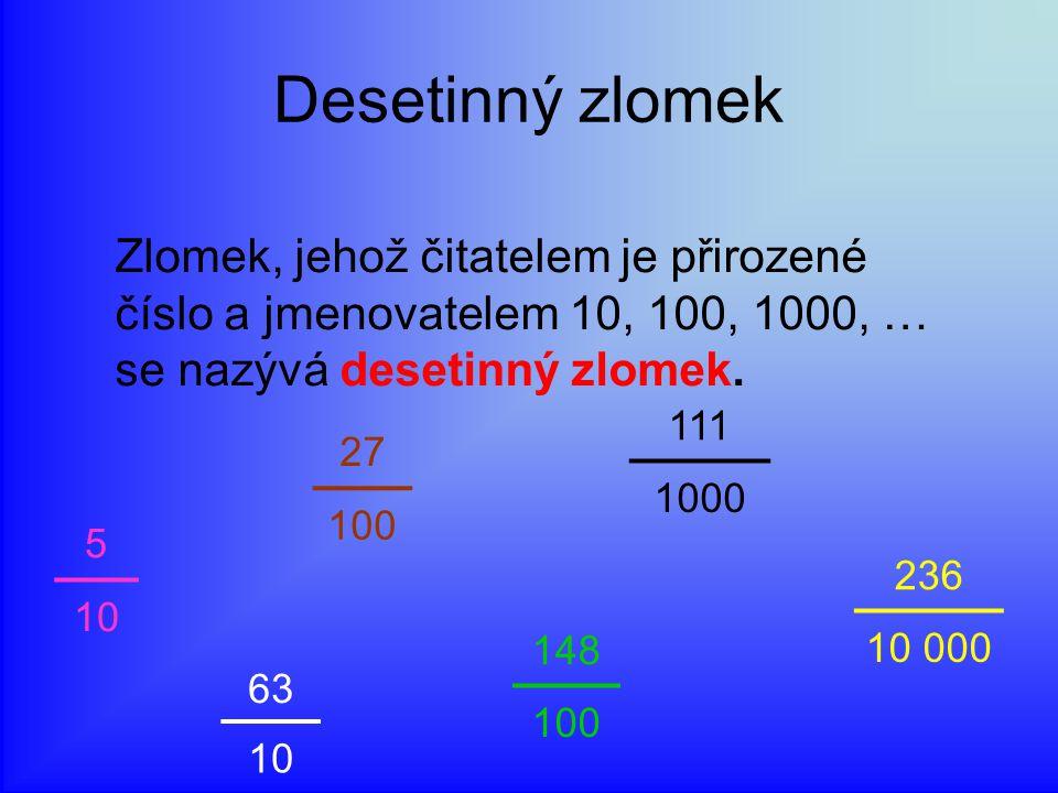 Desetinný zlomek Zlomek, jehož čitatelem je přirozené číslo a jmenovatelem 10, 100, 1000, … se nazývá desetinný zlomek.