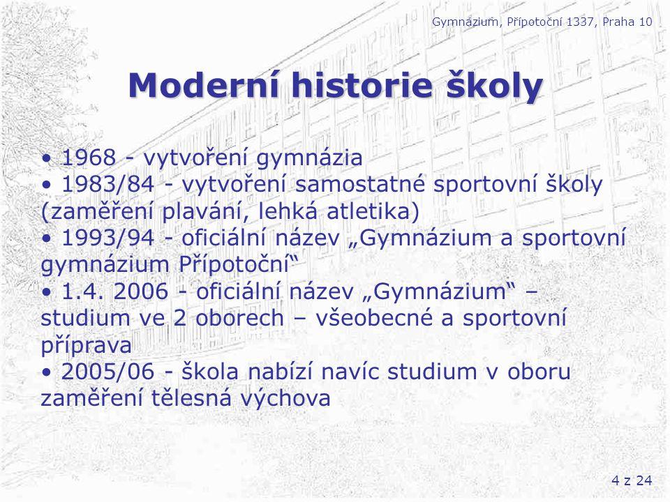 Moderní historie školy