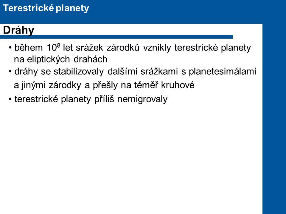 Dráhy Terestrické planety