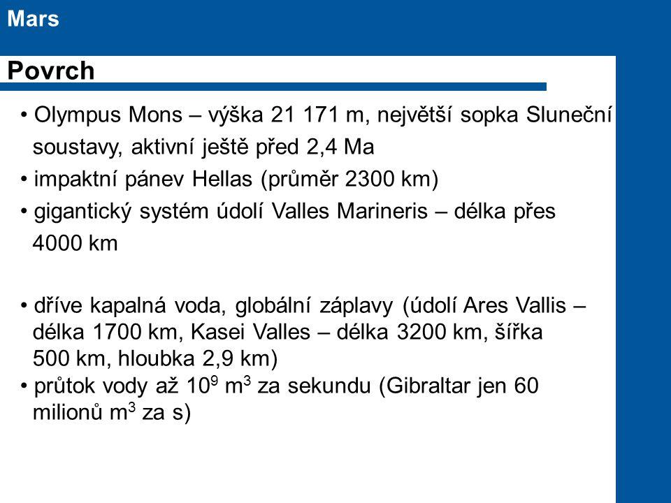 Povrch Mars Olympus Mons – výška 21 171 m, největší sopka Sluneční