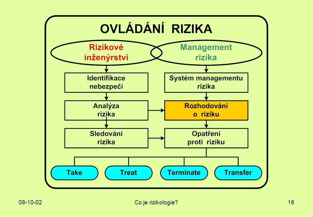 09-10-02 Co je rizikologie