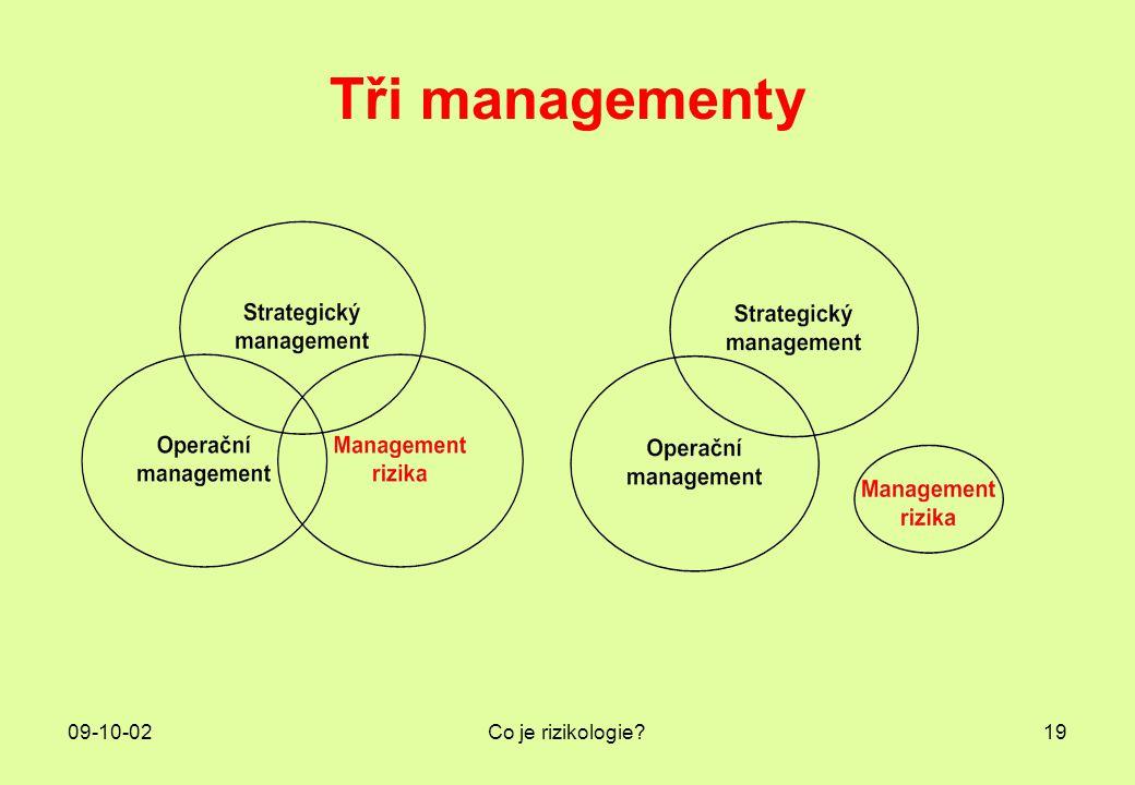 Tři managementy 09-10-02 Co je rizikologie