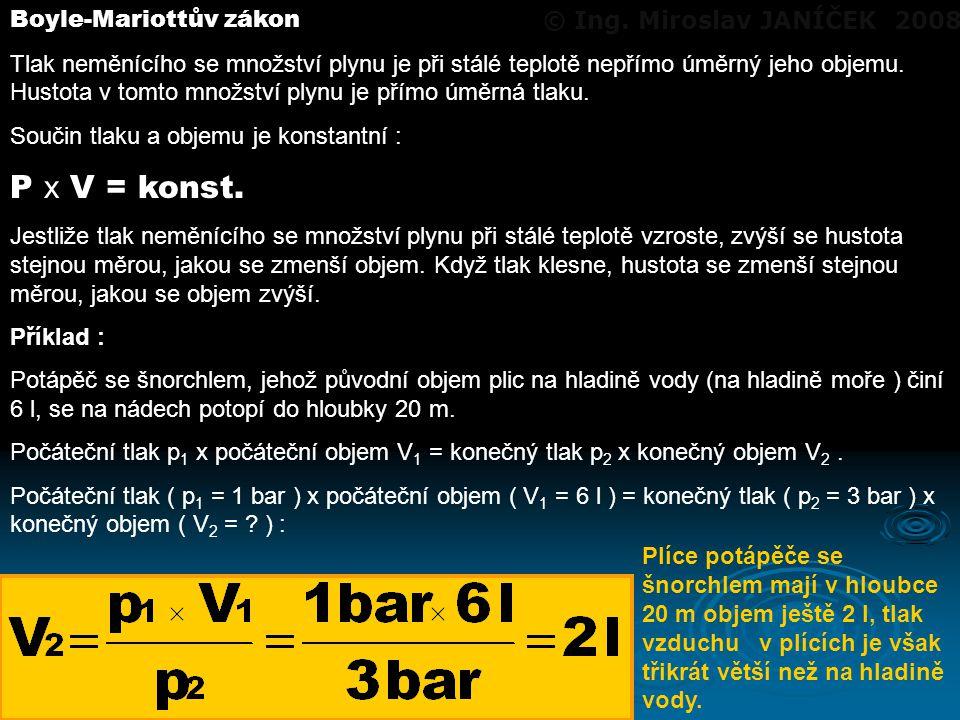 P x V = konst. Boyle-Mariottův zákon