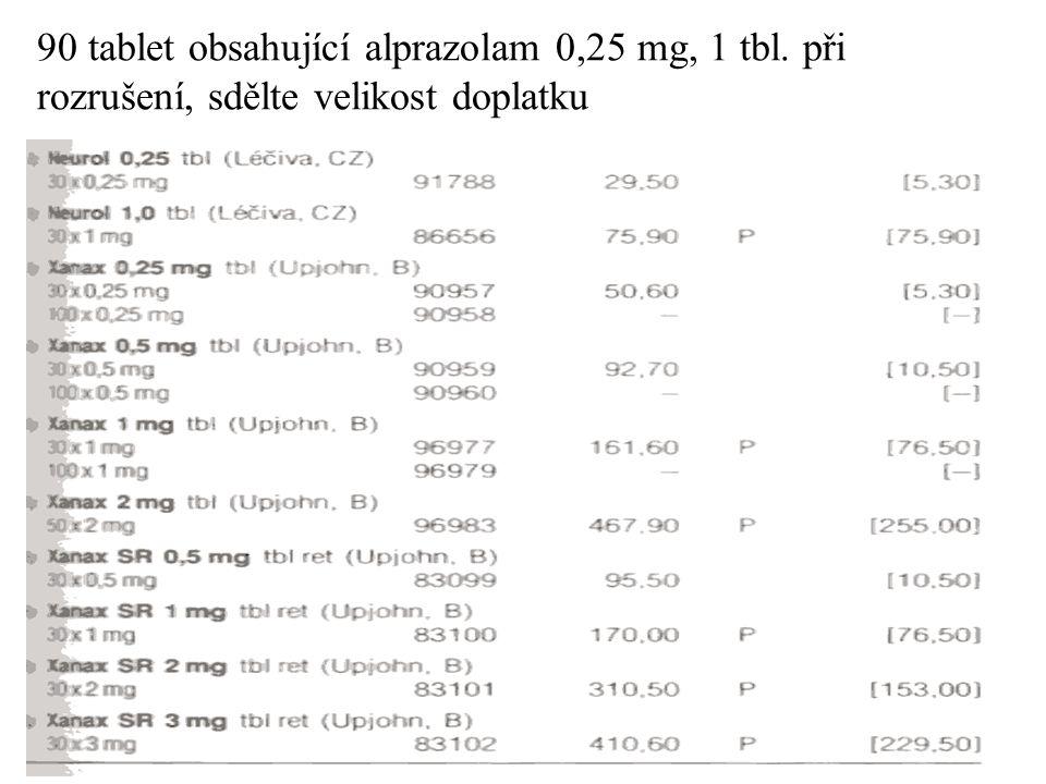 90 tablet obsahující alprazolam 0,25 mg, 1 tbl