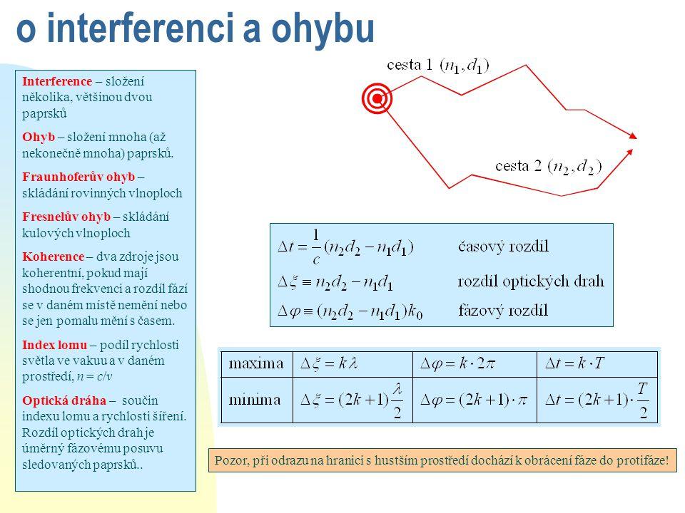o interferenci a ohybu Interference – složení několika, většinou dvou paprsků. Ohyb – složení mnoha (až nekonečně mnoha) paprsků.