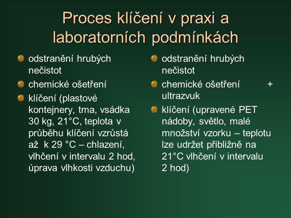 Proces klíčení v praxi a laboratorních podmínkách