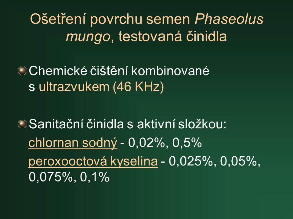 Ošetření povrchu semen Phaseolus mungo, testovaná činidla