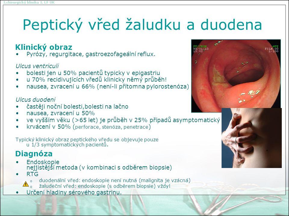 Peptický vřed žaludku a duodena