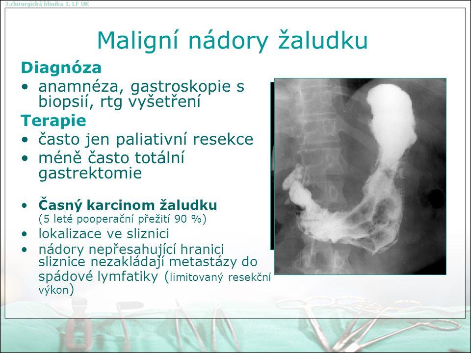 Maligní nádory žaludku