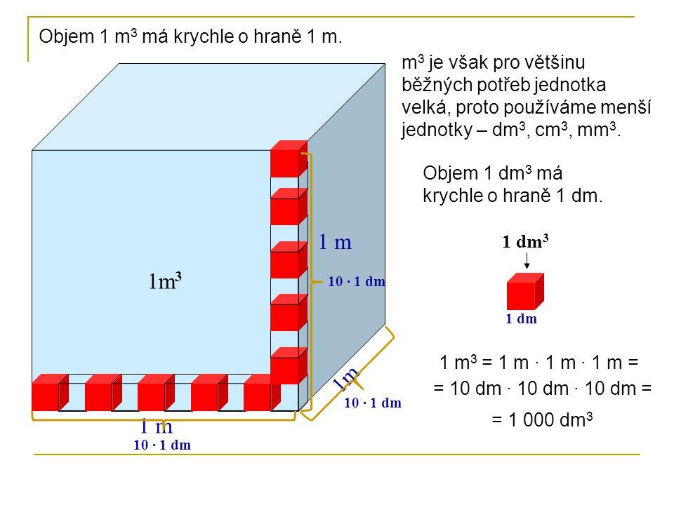 1m3 1 m 1m 1 m Objem 1 m3 má krychle o hraně 1 m.