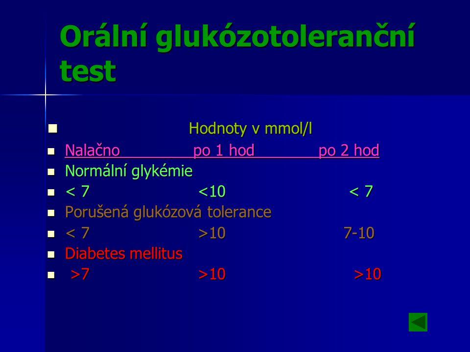 Orální glukózotoleranční test