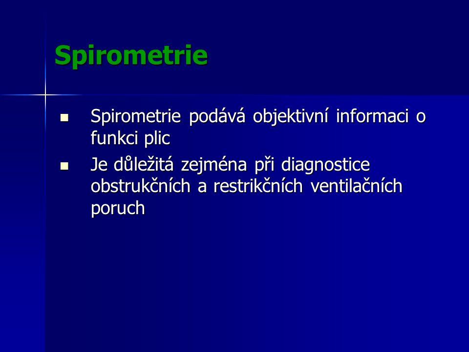 Spirometrie Spirometrie podává objektivní informaci o funkci plic