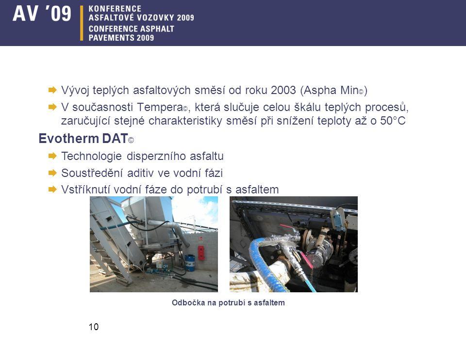 Vývoj teplých asfaltových směsí od roku 2003 (Aspha Min©)