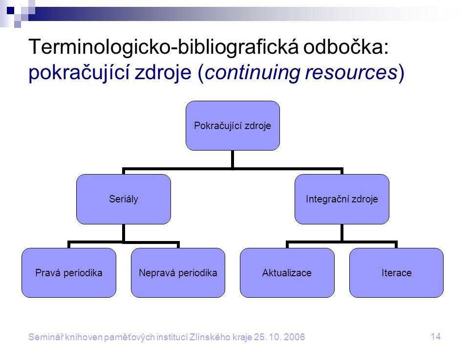 Terminologicko-bibliografická odbočka: pokračující zdroje (continuing resources)