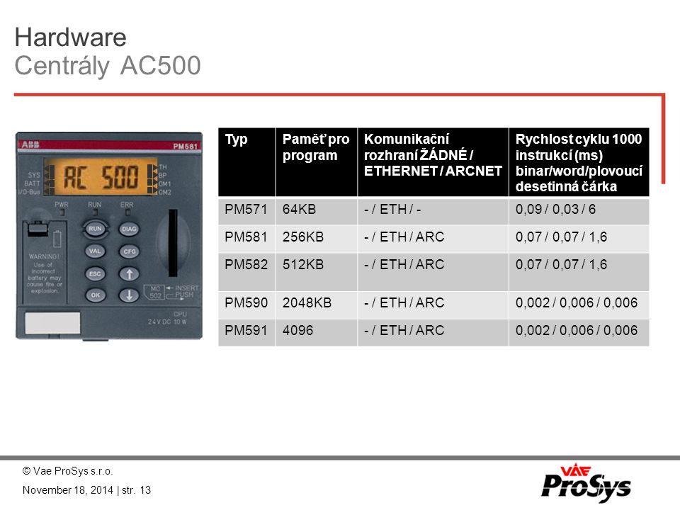 Hardware Centrály AC500 Typ Paměť pro program