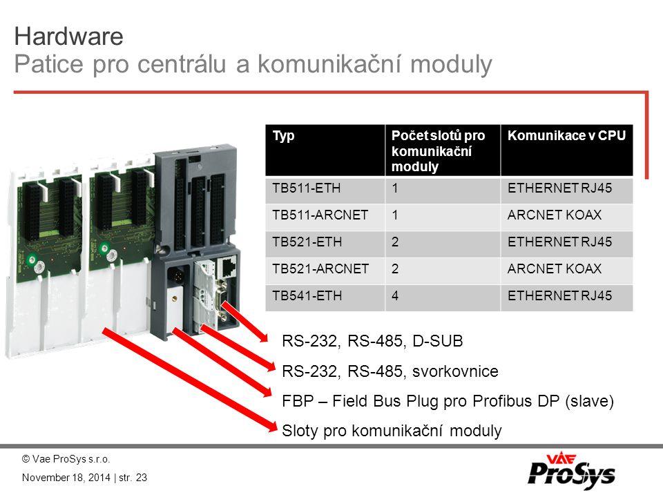 Hardware Patice pro centrálu a komunikační moduly
