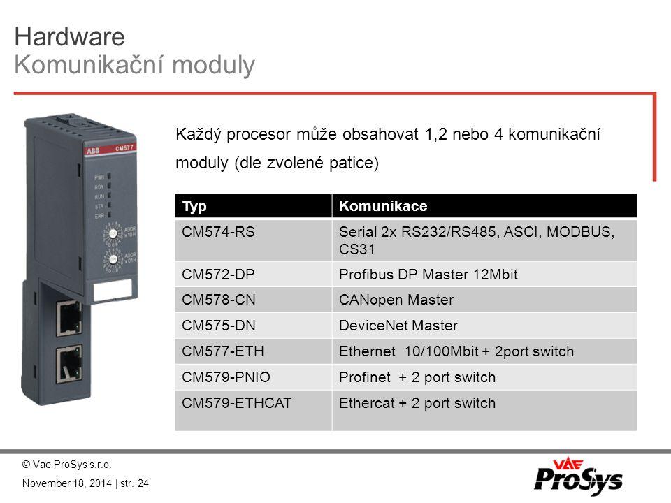 Hardware Komunikační moduly