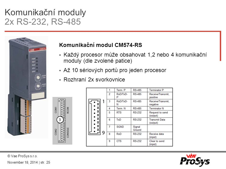 Komunikační moduly 2x RS-232, RS-485