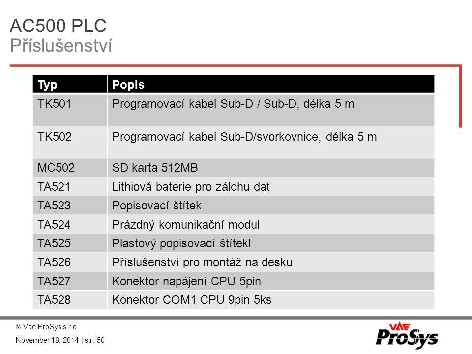AC500 PLC Příslušenství Typ Popis TK501