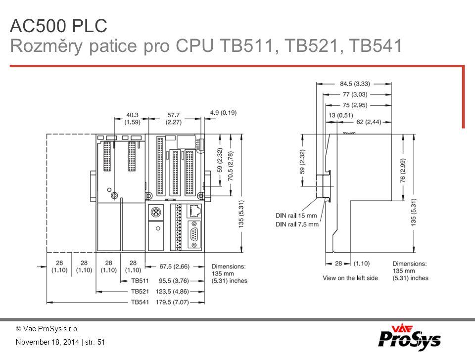 AC500 PLC Rozměry patice pro CPU TB511, TB521, TB541